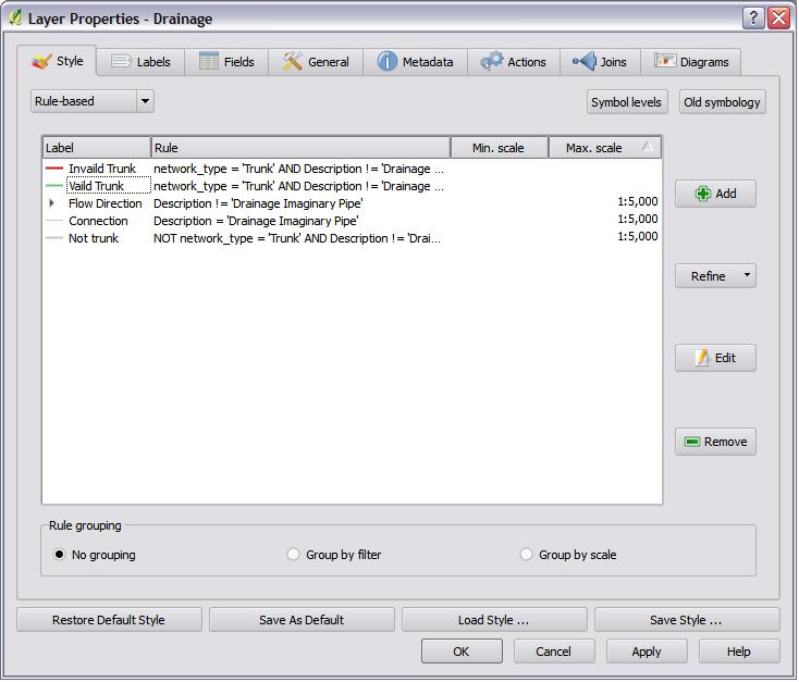 QGIS rule based rendering dialog