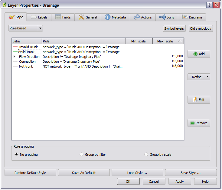 QGIS rule based rendering dialog